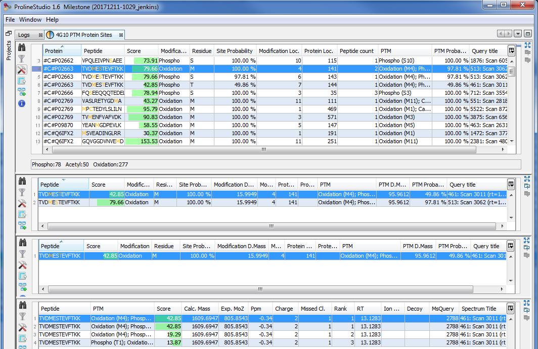 Proline Software Suite